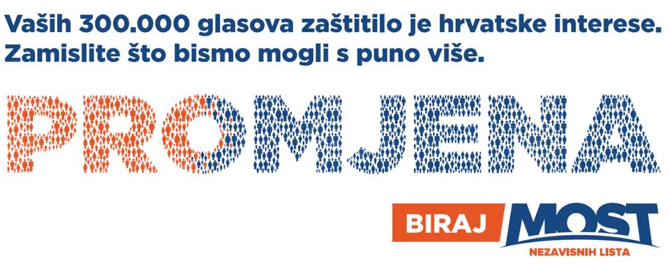 MOST nezavisnih lista odgovara na pitanja udruge Naš Hajduk