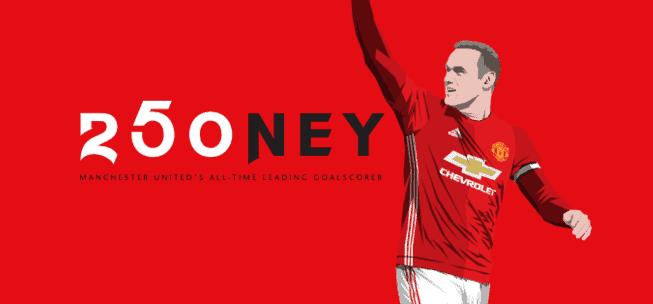 """N+ Zanimljivosti: Wayne Rooney """"golčinom"""" ušao u povijest (VIDEO)"""