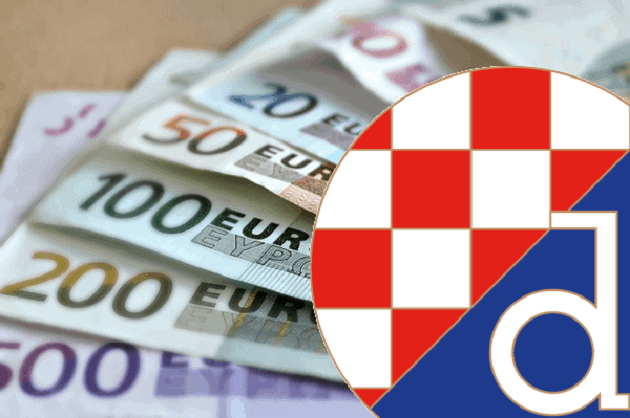Dinamo financije