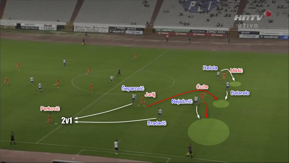 Hajduk II - Dinamo II