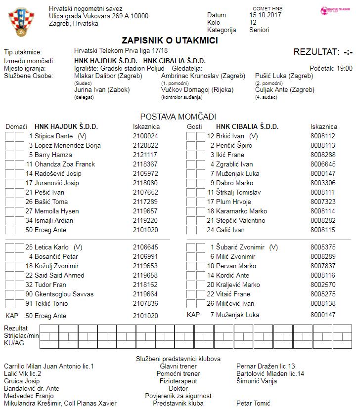 Hajduk Cibalia početne postave