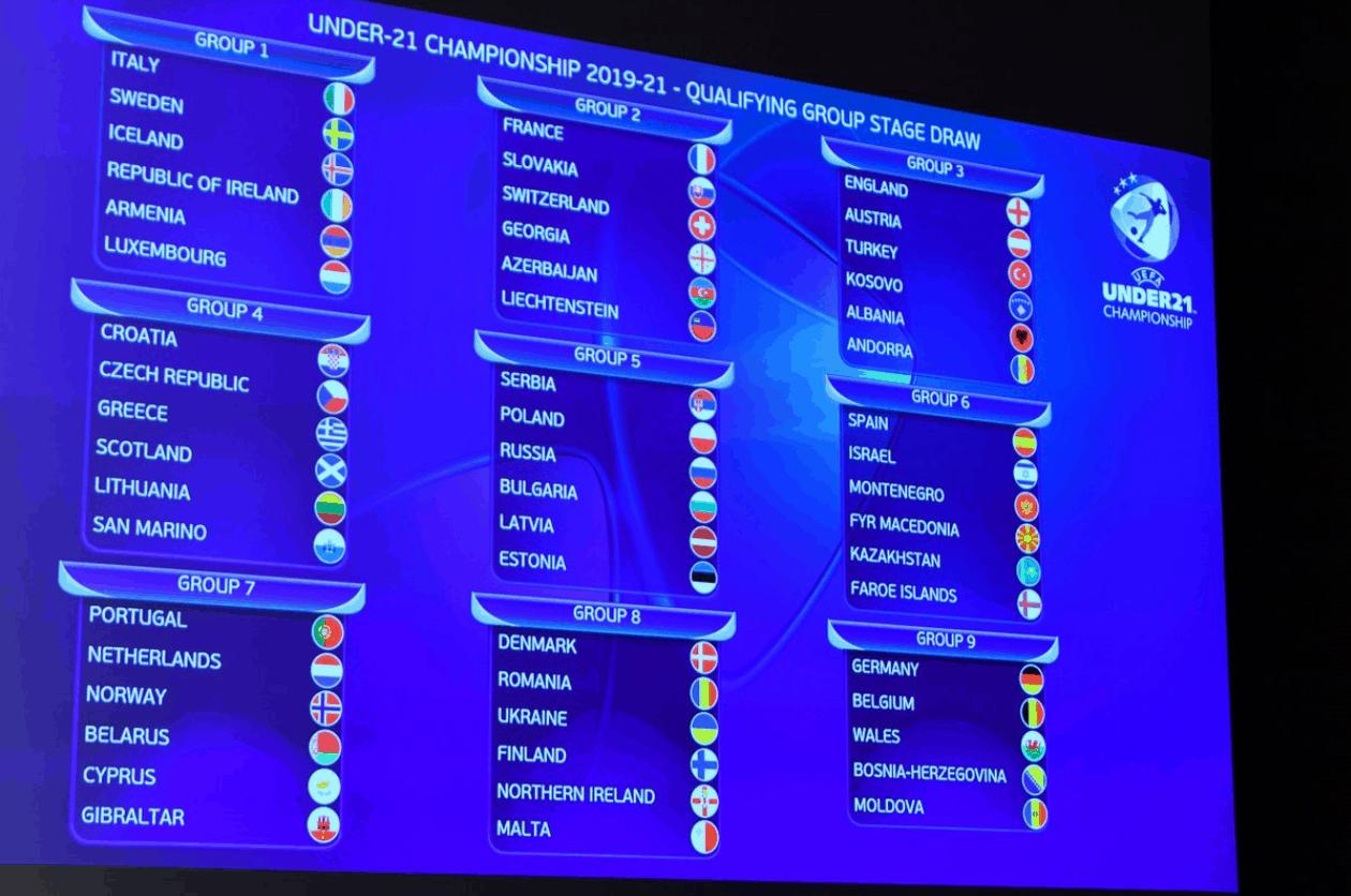 Ehf Euro 2021 Spielplan
